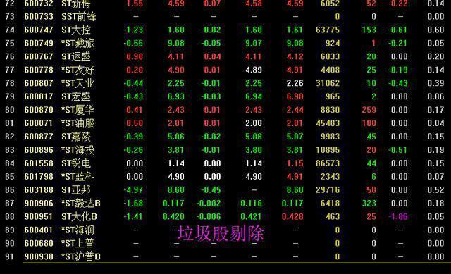 一只股票亏损30%,需要补仓拉低成本吗?记住犹太人的股神思维